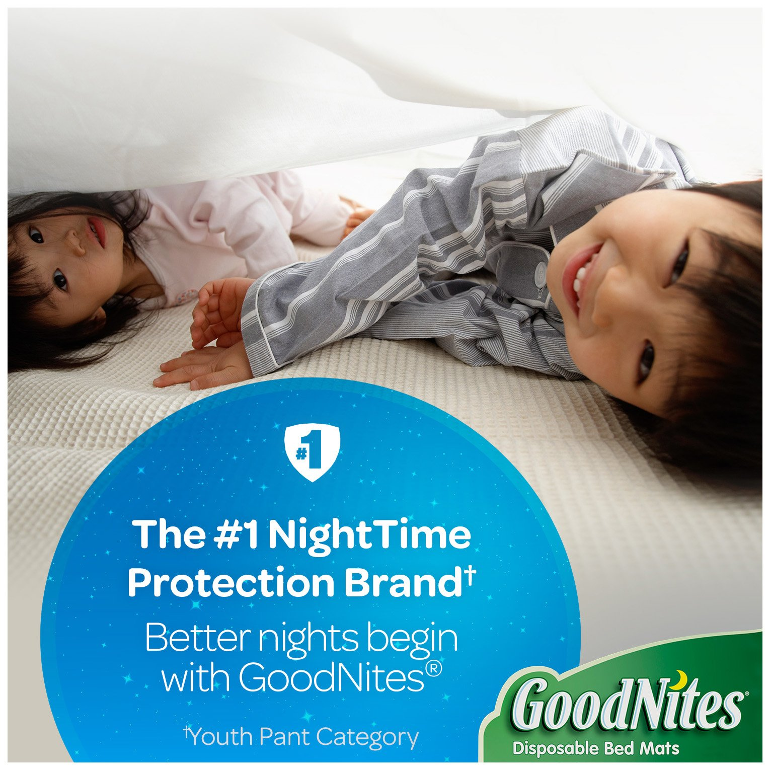 GoodNites Disposable Bed Mats, 36 Count by GoodNites (Image #2)