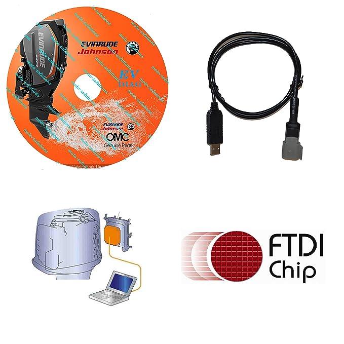 Amazon. Com: moto-solution usb diagnostic tool scanner kit for.