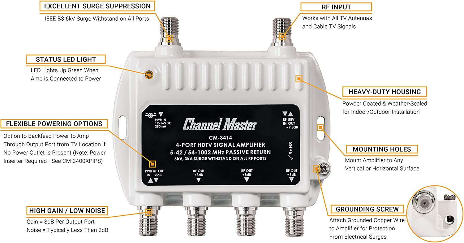 WHAT IS THE BEST TV ANTENNA SIGNAL BOOSTER?