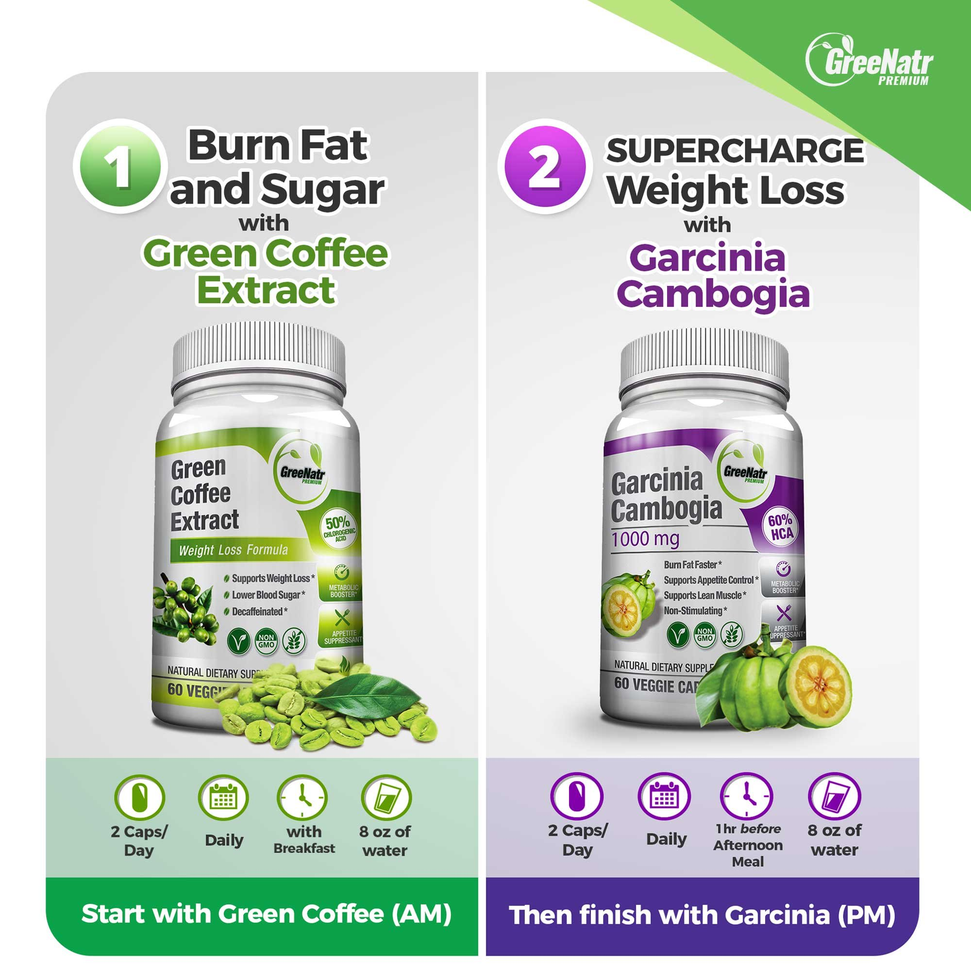 All-in-One Weight Diet Loss Pills & Appetite Suppressant Bundle w/Pure Green Coffee Bean Extract + Garcinia Cambogia Extract | Blocks Fat, Sugar, Carbs - 240 Veggie Capsules - Gluten Free & Non GMO by GreeNatr (Image #2)