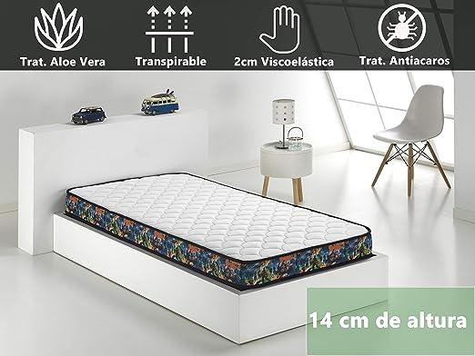 Comprar canapé 90x190