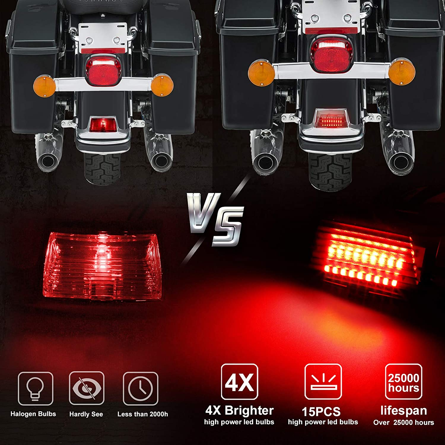 NTHREEAUTO Smoked Fender Tip Tail Light LED Rear Taillight Compatible with Harley Electra Glide Road Glide Touring Fatboy Softail Sportester FLHTC FLHTK FLTRU FLHTKL