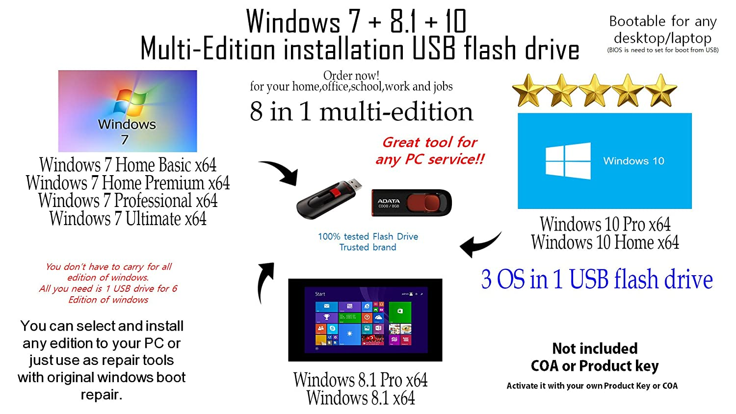 Amazon.com: Multi-Edition USB 16GB Flash Drive Windows 7 + 8.1 + 10 ...
