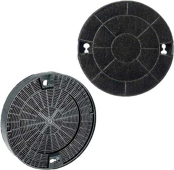 Findaspare - Filtro de carbón para campana de cocina, compatible con Ikea Nyttig FIL400, 2 unidades: Amazon.es: Grandes electrodomésticos
