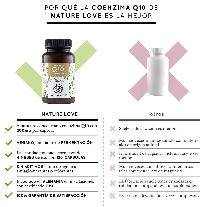 NATURE LOVE® Coenzima Q10 con 200mg por cápsula. 120 cápsulas duran 4 meses. Calidad premium: de origen vegetal, mediante un proceso de fermentación.