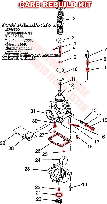 819P98Vo2yL._SL1500_ amazon com please read ad carb carburetor rebuild kit for some