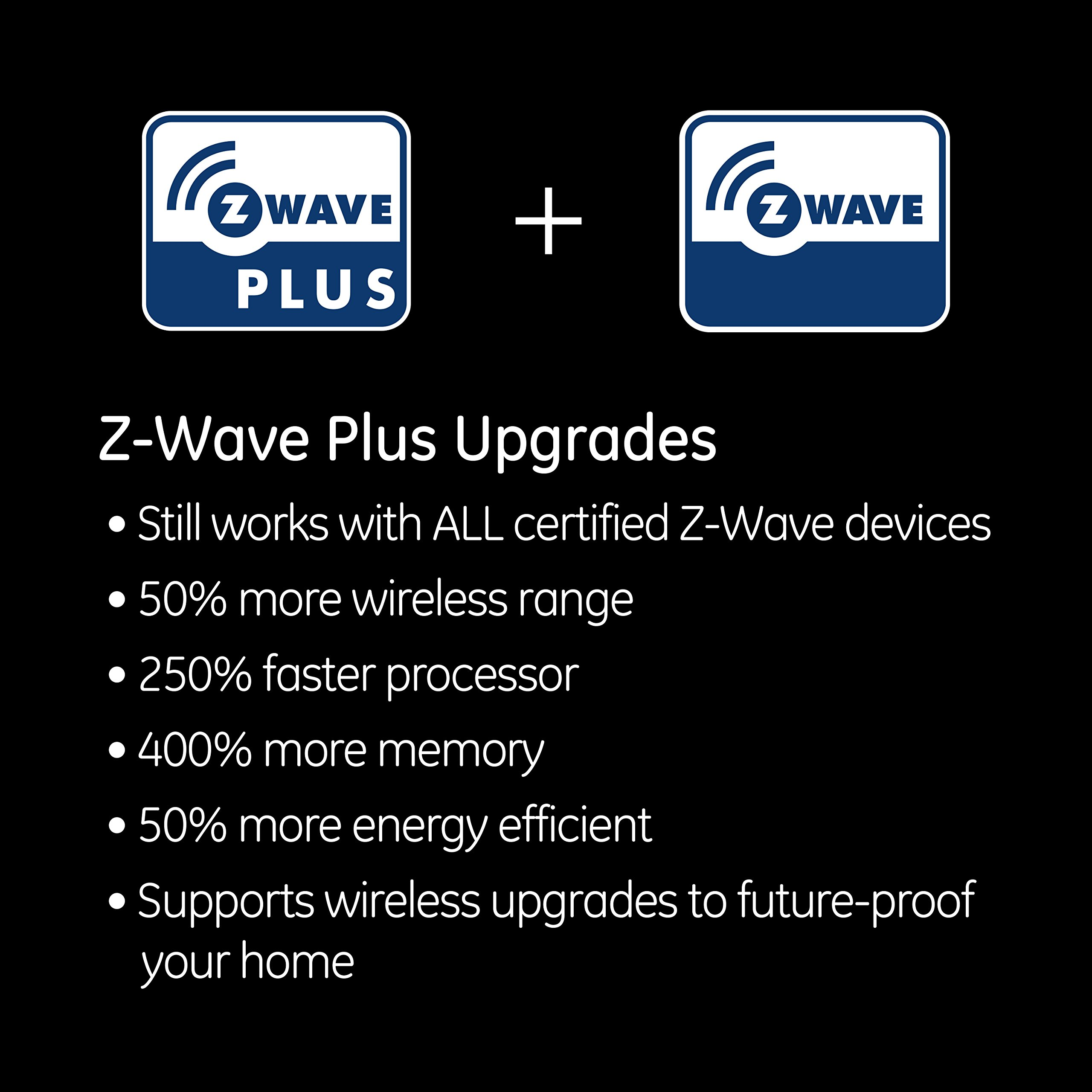 GE Enbrighten Z-Wave Plus Smart Fan Control, Speed ONLY, in-Wall, Includes White & Lt. Almond Paddles, Zwave Hub Required, Works with SmartThings Wink and Alexa, 14287 by GE (Image #7)