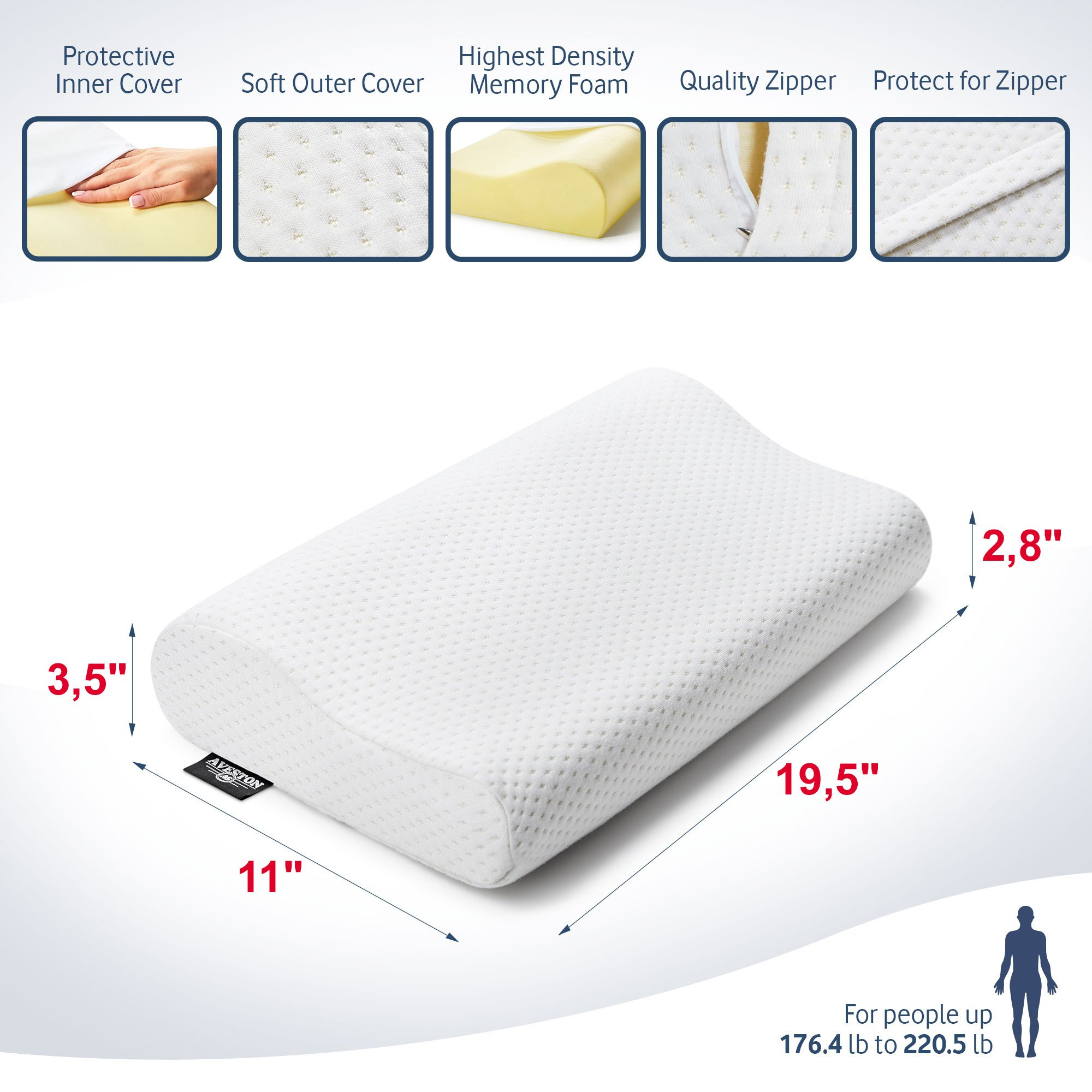 AVESTON Contour Memory Foam Chiropractor Pillow - Small Comfortable Orthopedic Support Pillow for Shoulder Pain and Neck Pain Relief with 1 Soft Removable Covers (19.5 x 11 in)