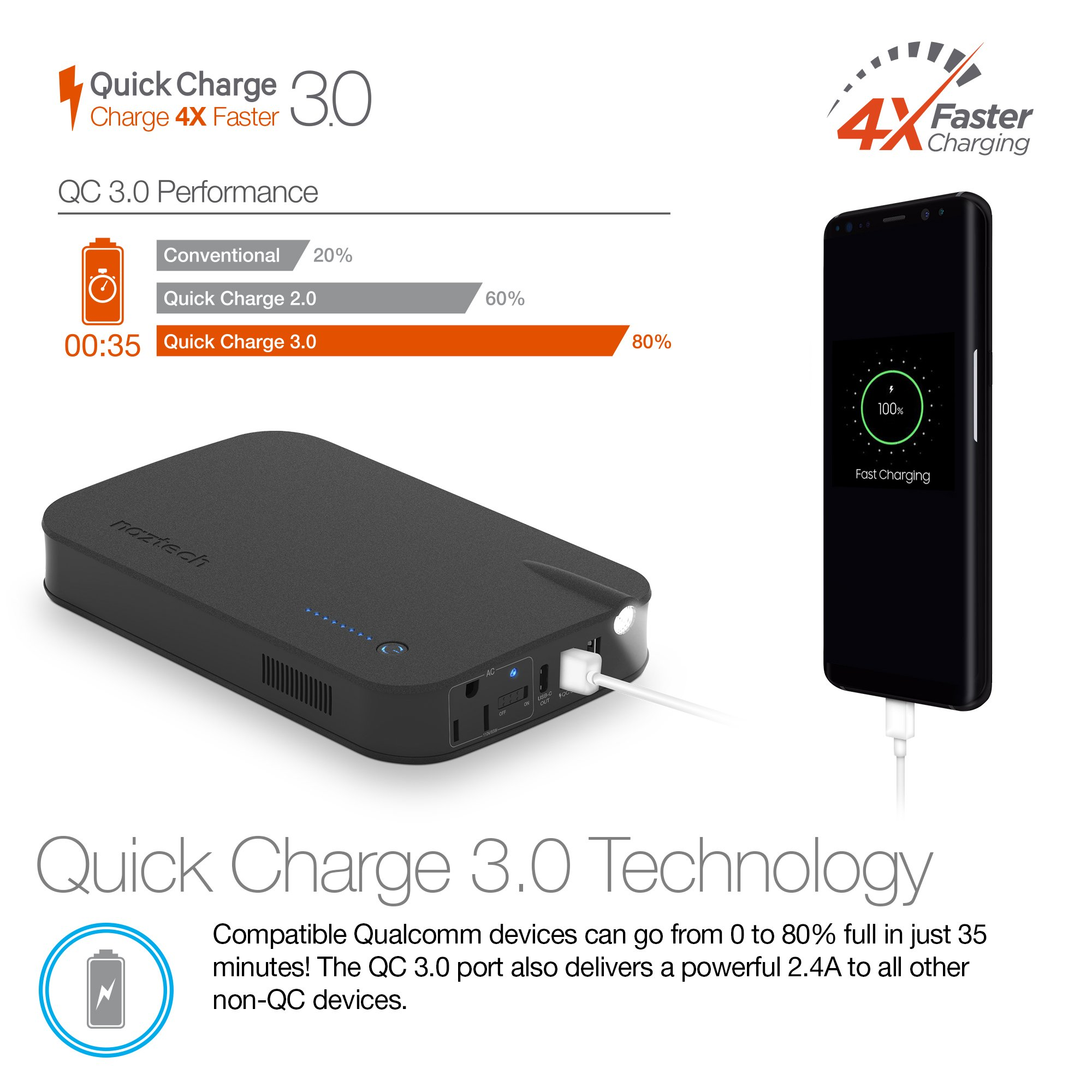 Naztech Volt AC Outlet 27000mAh QC 3.0 110V/85W Max USB-C Best Portable Power Bank, Universal External Battery Pack IntelliQ Technology Fast Chargers, Lightweight, Compact for Galaxy S8 MacBook by Naztech (Image #3)