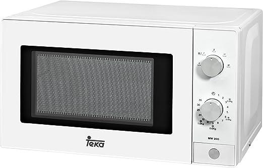 Teka MW 200 - Microondas, 700 W, Blanco: Amazon.es: Hogar