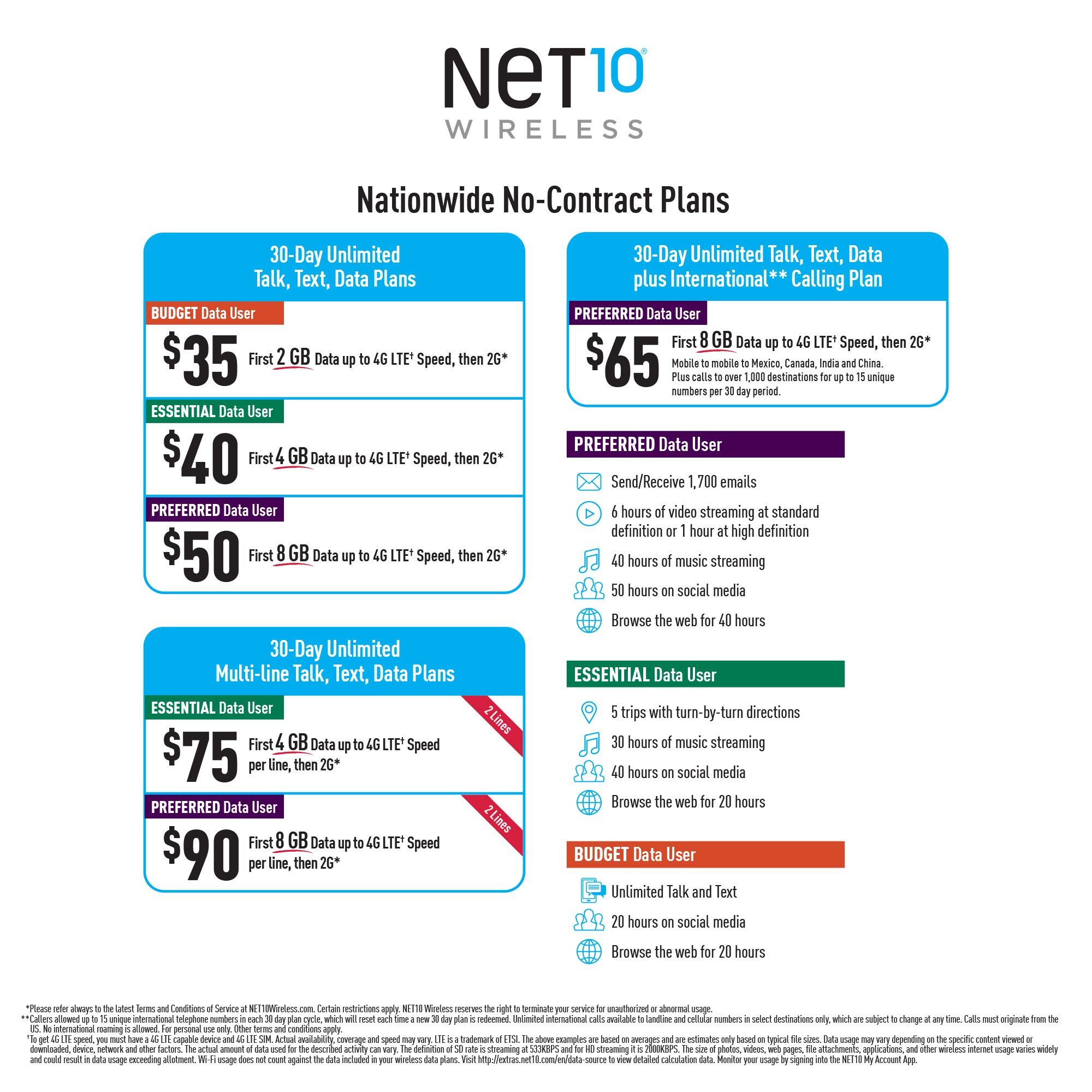 Net10 LG Rebel 3 4G LTE Prepaid Smartphone with Free $40 Airtime Bundle by TracFone (Image #5)
