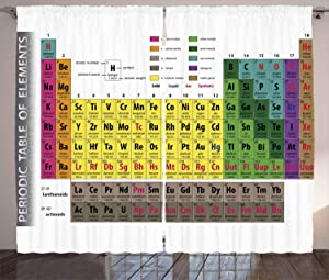 """Ambesonne Modern Curtains, Periodic Table of Elements PHD Chemistry Student Family for Science Lover Education, Living Room Bedroom Window Drapes 2 Panel Set, 108"""" X 96"""", Fuchsia Brown"""