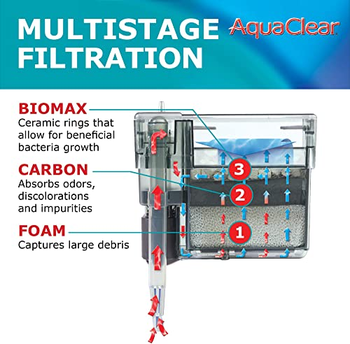 AquaClear 30 multistage filtration
