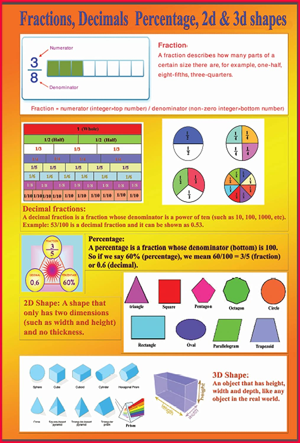 Laminated Fractions Decimals Percentages 2d & 3d Shapes Educational Poster   Wall Chart Maths Primary Teaching