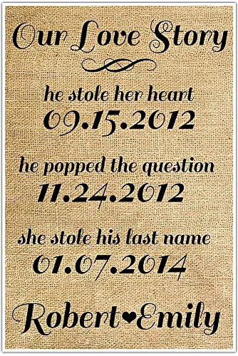 amazon com our love story custom art decor personalized gifts