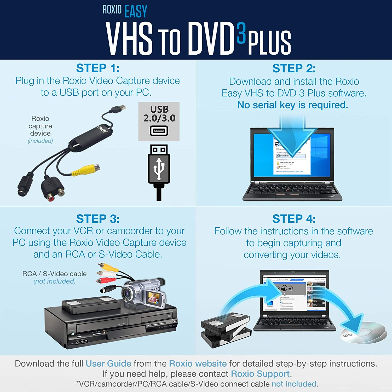 Roxio Easy Vhs To Dvd 3 Plus Vhs Hi8 V8 Video To Dvd Or Digital Converter Amazon Exclusive 2 Bonus Dvds Software