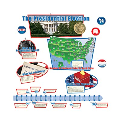 The Presidential Election Bulletin Board Display Set (EP62217): Toys & Games