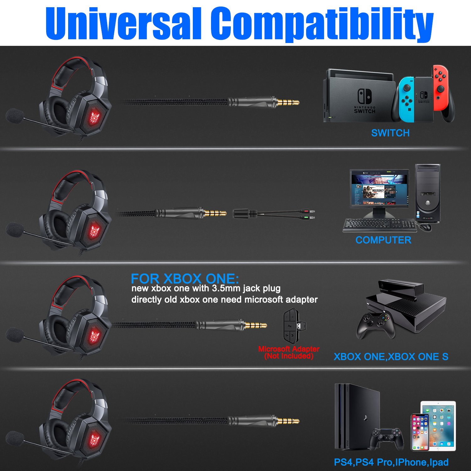 Gaming Headset with Stereo Sound Noise Cancelling Mic Over Ear Headphones for New Xbox One PC Mac OS PS4 Table Phone (K8-Red)