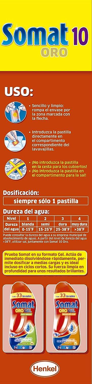 Somat Oro Detergente Limpia Vajillas Máquina - 40 Pastillas ...