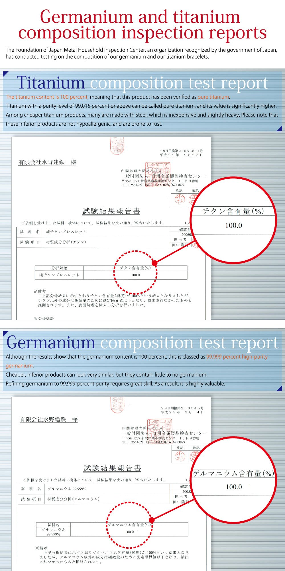 Over-9 Germanium Bracelet for Men Elegant Therapy Titanium Magnetic Sport Pain Relief for Arthritis and Carpal Tunnel (Germanium 99.999%)