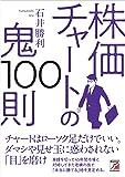 株価チャートの鬼100則