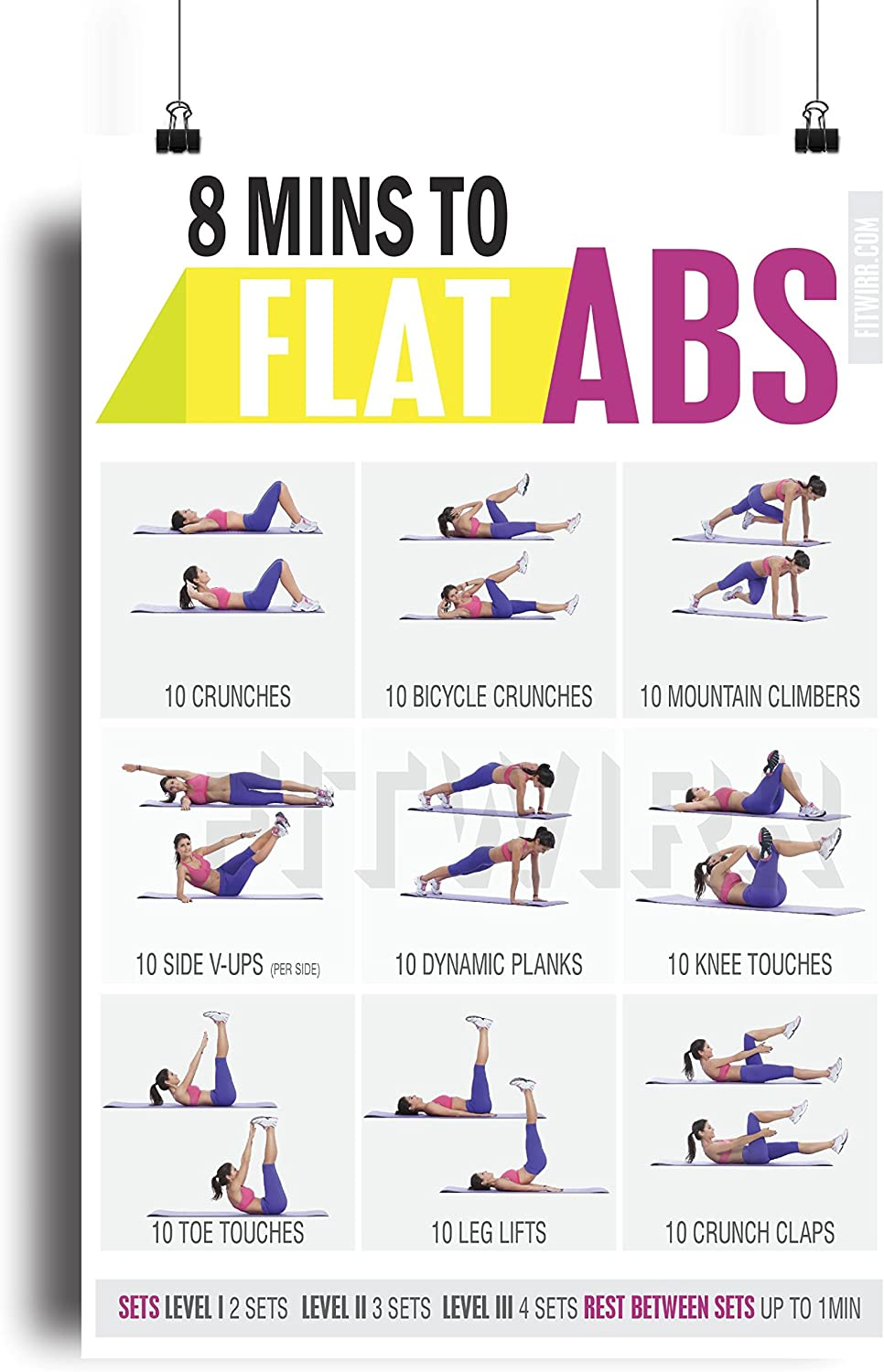 Amazon Com Fitwirr 8 Minute Abs Workout Poster Core Exercises For Women Tone And Tighten Your Abs Six Pack Abs Training Exercise Poster Bodyweight Workouts 19 X27 Sports Outdoors