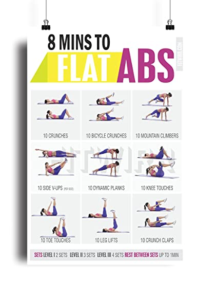 8 Minute Abs - 11X17 Workout Poster - Core Exercises for Women - Simple Abs Exercises You Can Do at Home - Women Fitness Programs - Home Gym Fitness - Exercise Poster