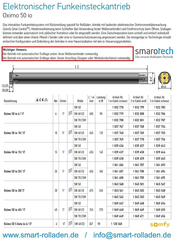 Fertigkastenlager bis 2,6 m/² Nachr/üstset zum Modernisieren von Gurt//Kurbel auf Somfy Rollladenmotor Oximo 50 io 6//17