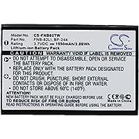 CS-FNB82TW Batería 1050mAh Compatible con [DYNASCAN] AD-09, [MAAS] AHT-7, [IWATSU] DC-PS8, [ICOM] IC-RX7, [INTEK] KT…