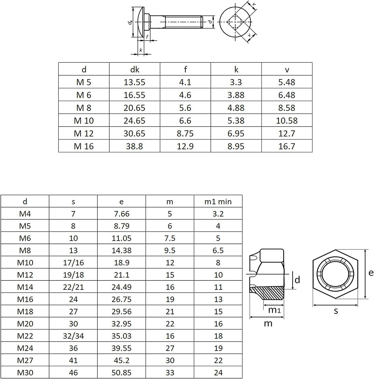 BiBa Schrauben Schlossschrauben Flachrundschrauben M10x25//25 Torbandschrauben Edelstahl A2 Vollgewinde mit Vierkantansatz V2A 1 St/ück |DIN 603 Sechskant DIN 935 Kronenmutter