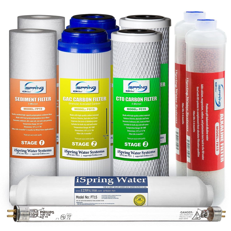 Ispring 7-Stage Alkaline Mineral Uv Ro System 1-Year Supply Filter Pack #F10Ku, Fits Rcc7Ak-Uv Rcc1Up-Ak