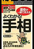 雑学3分間ビジュアル図解シリーズ よくわかる! 手相