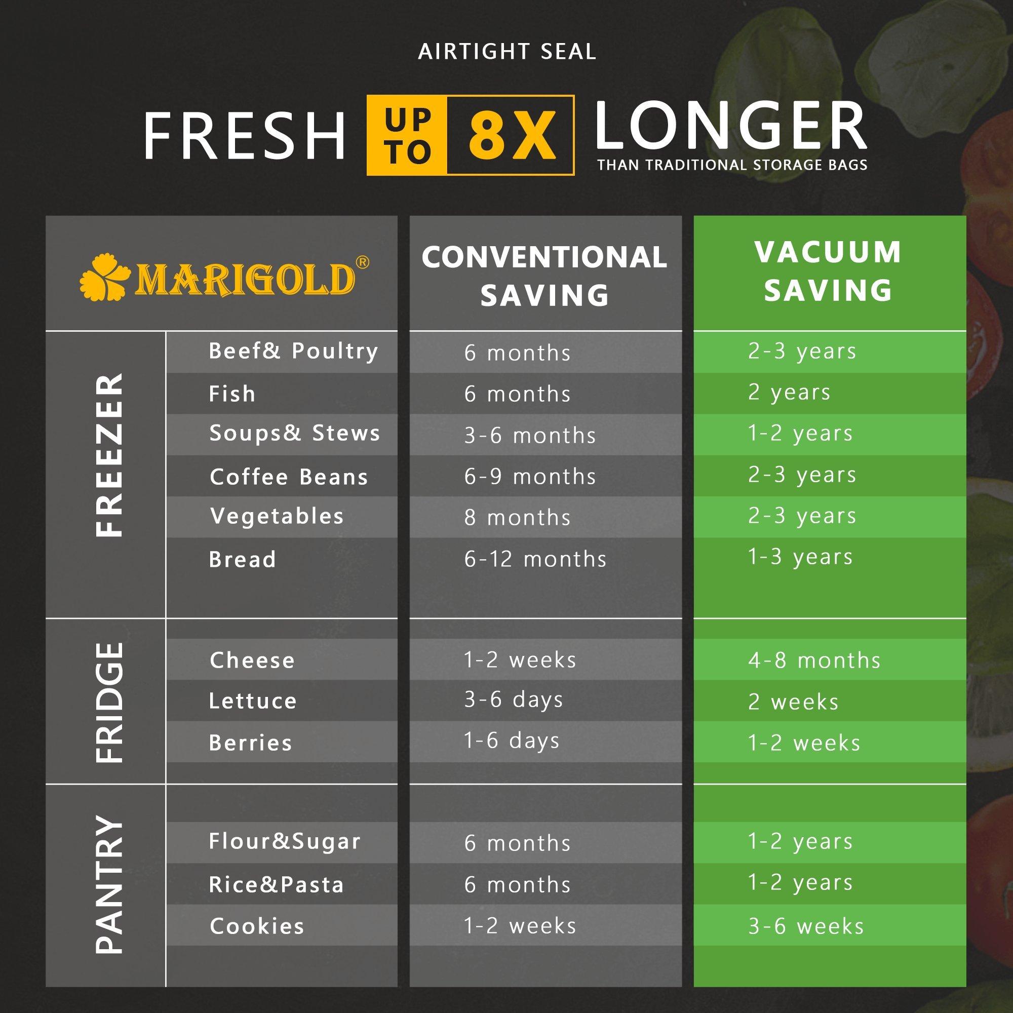 MARIGOLD Food Vacuum Sealer Machine w/Starter Kit (FVS1701) by MARIGOLD (Image #4)