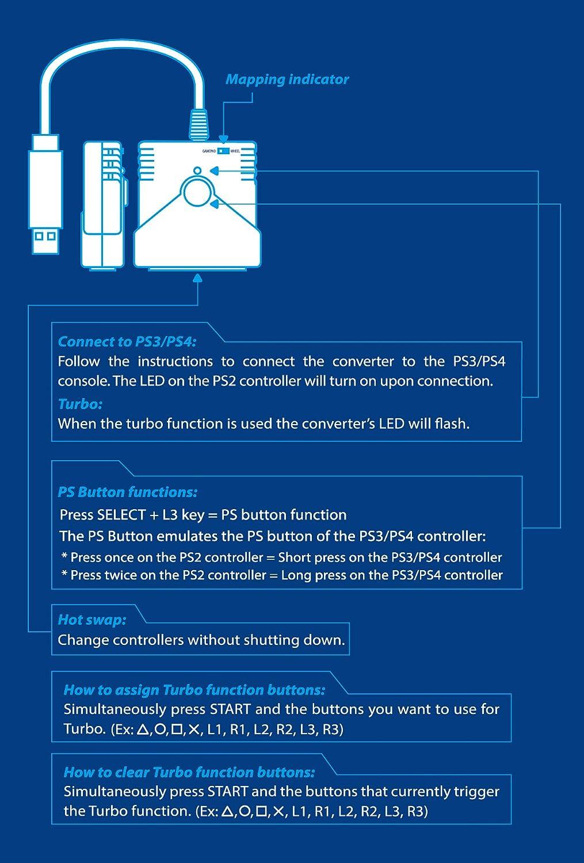Amazon com: Gam3Gear BROOK USB Super Converter For PS2 To
