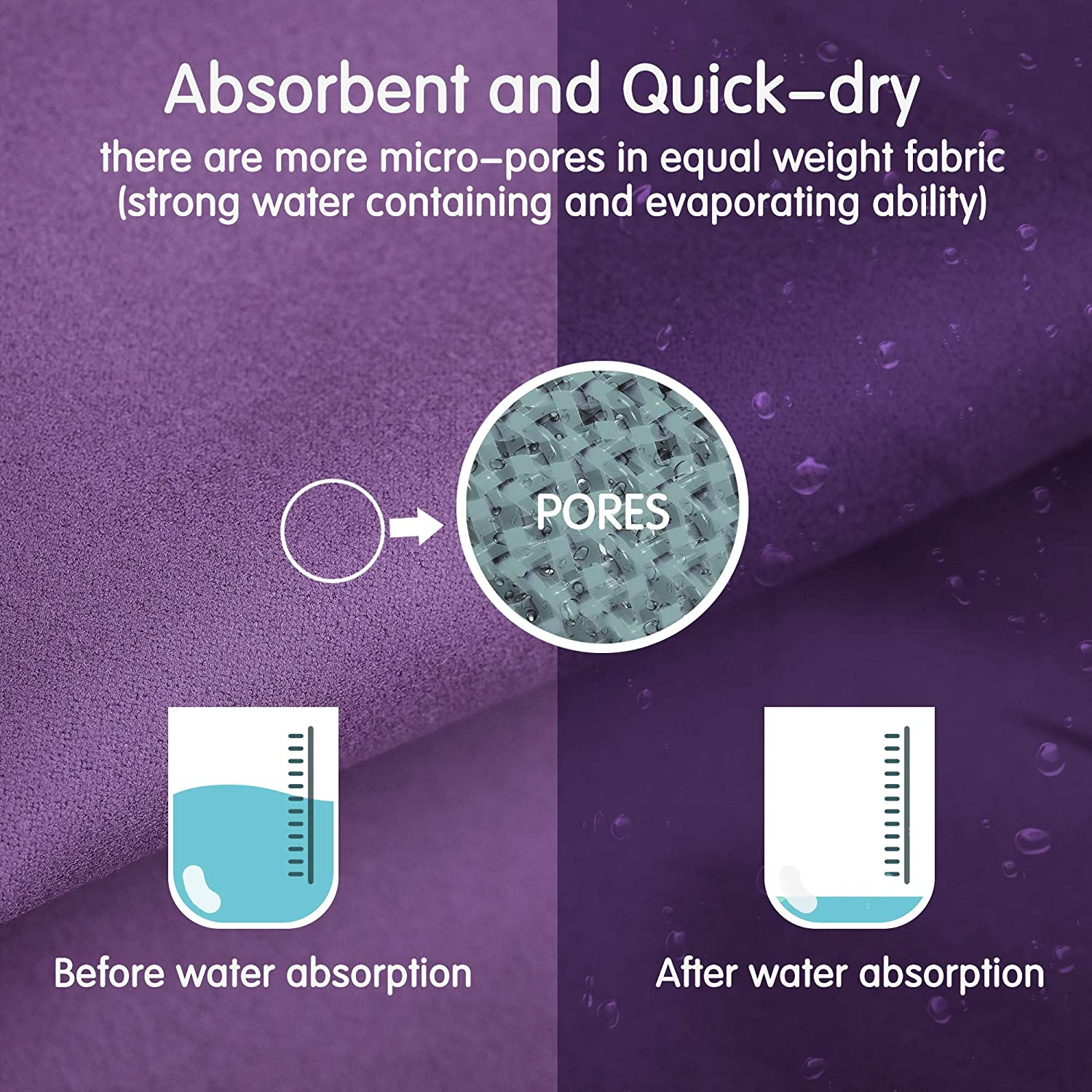 """Antibacterial Fast Drying Soft Travel Towel Edow Brushed Microfiber Towel, Super Absorbent Lightweight and Compact for Gym Beach Camping Swimming and Sports. 30/""""x60/"""""""