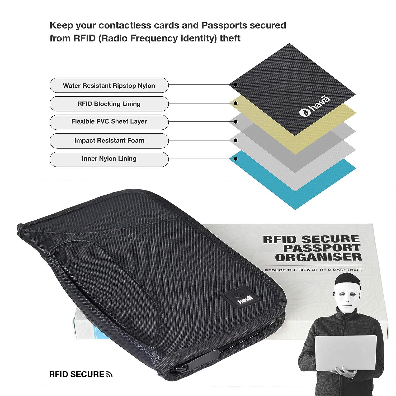 Hava Organiseur s/écuris/é RFID de passeport et documents de voyage