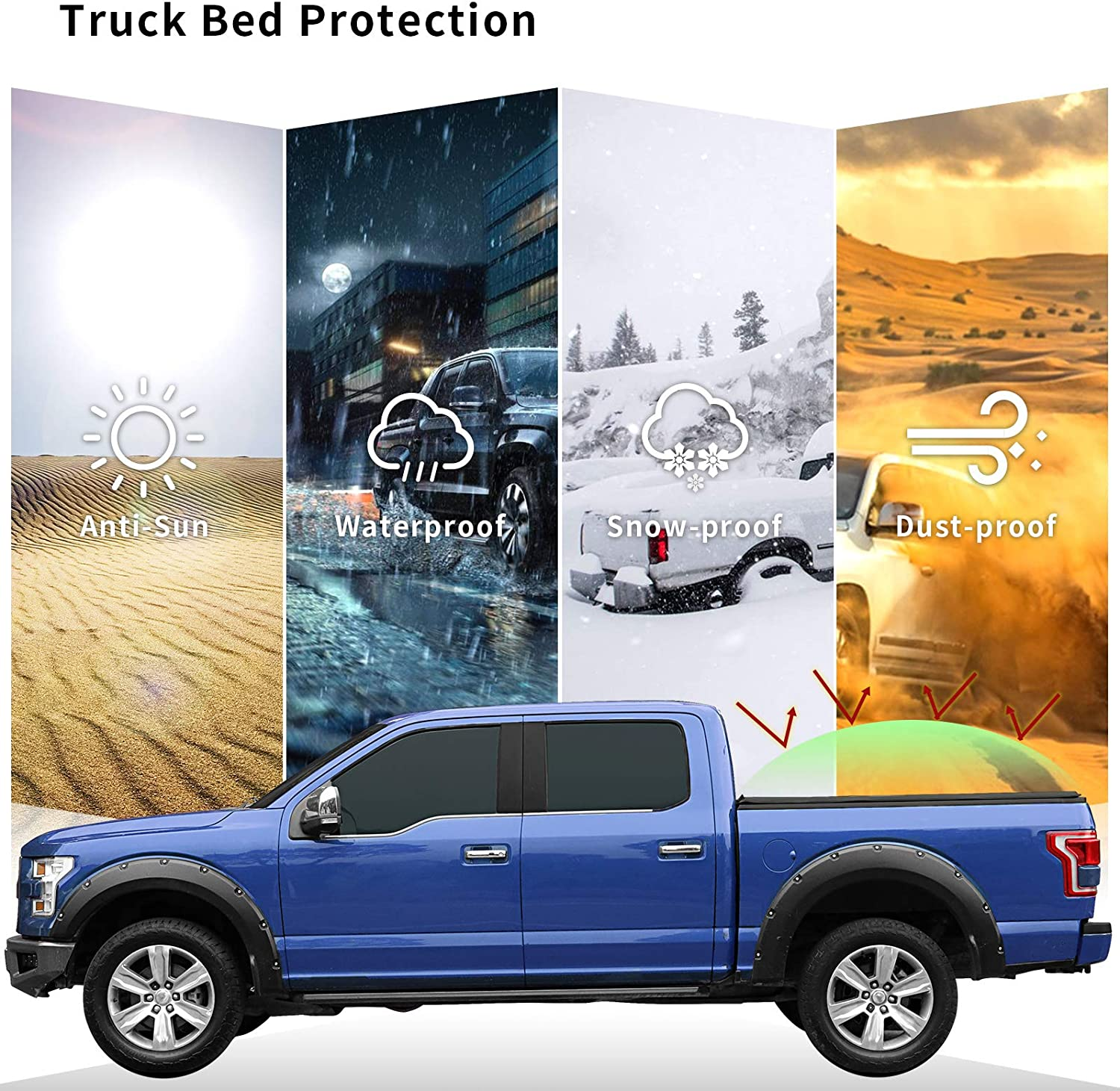 oEdRo Tri-Fold Truck Bed Tonneau Cover Compatible with 2005-2019 Nissan Frontier 5 Feet Bed Fleetside for Models w//or w//o Utili-Track System