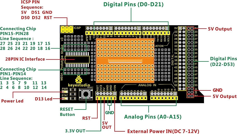 Prototype Shield ProtoShield V3 Mini Breadboard For Arduino UNO MEGA2560