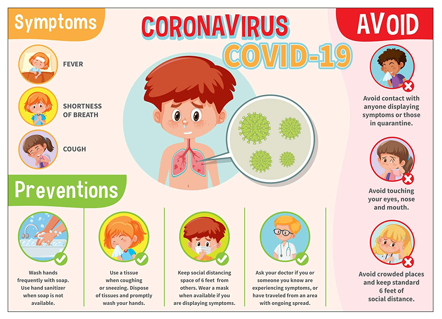 Amazon Com Coronavirus Covid 19 10 X 14 Wall Sign Posters Social Distancing Symptoms And Prevention 3 Posters Per Pack Industrial Scientific