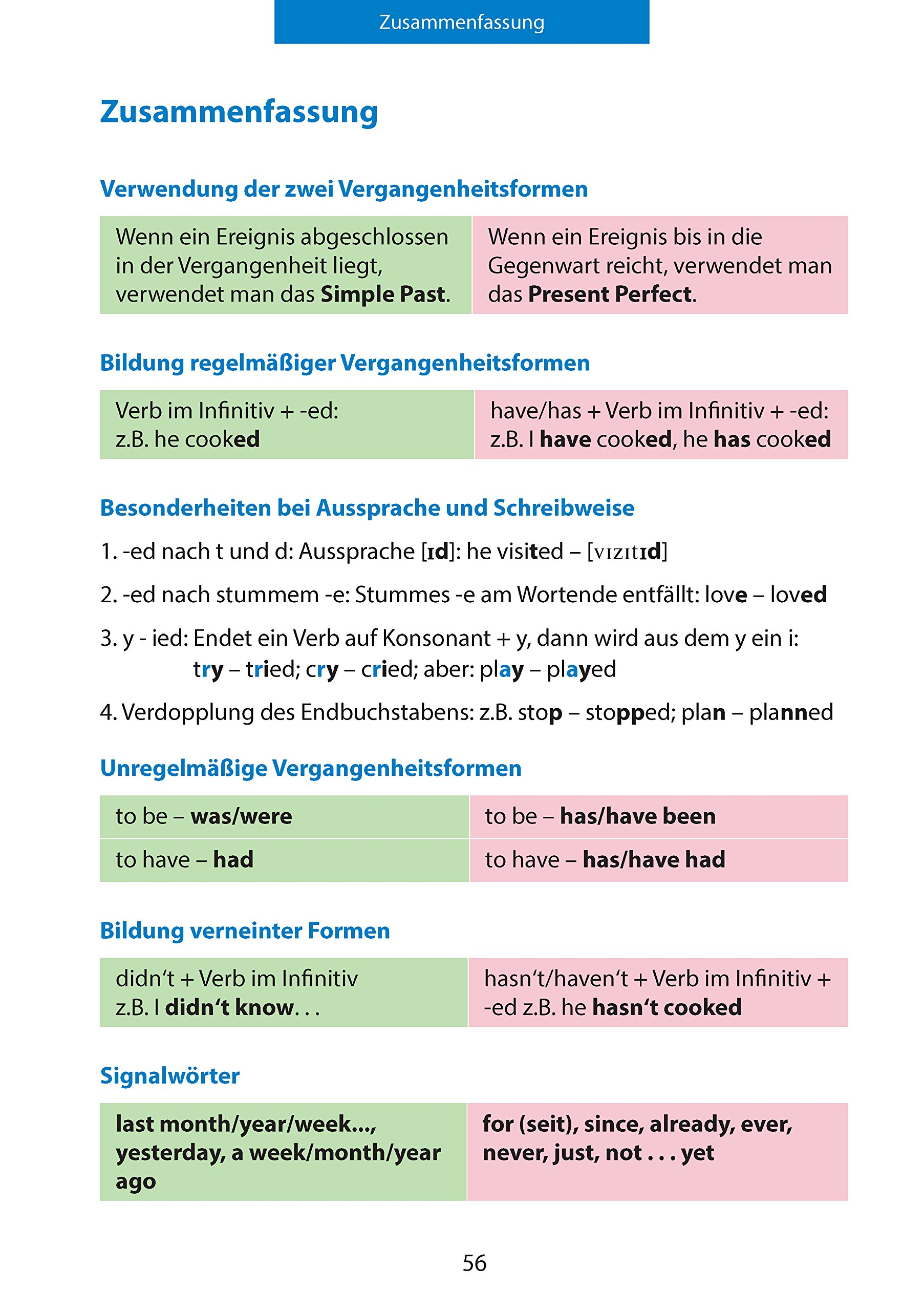 Englisch. Simple Past and Present Perfect, ab 6./7. Klasse: Amazon ...