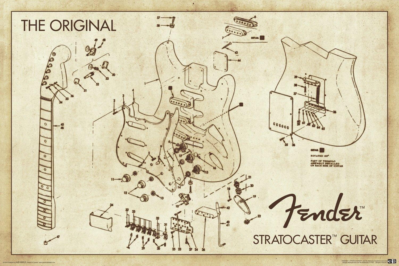 Fender Stratocaster Original Poster