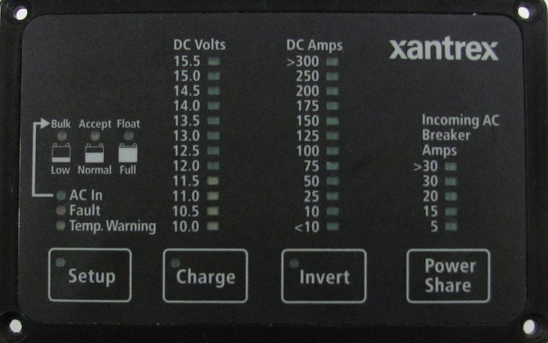 Xantrex Technology Inc, 84-2056-01 Freedom 458 Remote Panel