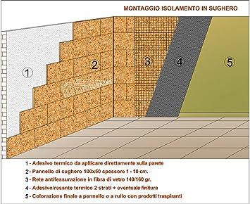 PANNELLO SUGHERO 100x50x2cm(pacco 15pz) isolamento termico acustico cappotto interno esterno