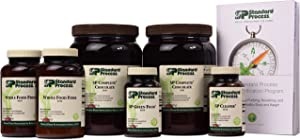 Standard Process Purification Kit with SP Complete Chocolate and Whole Food Fiber - Weight Management and Liver Detox with Milk Thistle, Whey Protein, Fiber, Choline, and Calcium