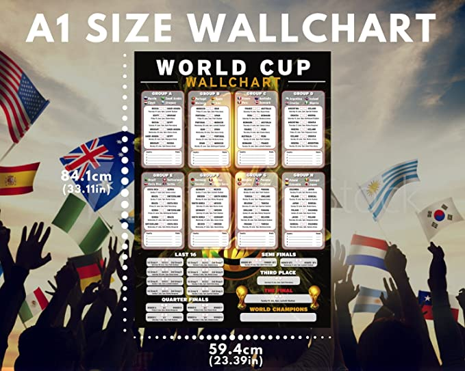 Download a picture of world cup 2020 wall chart bbc sports
