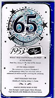 Blue Male 65th Birthday Card
