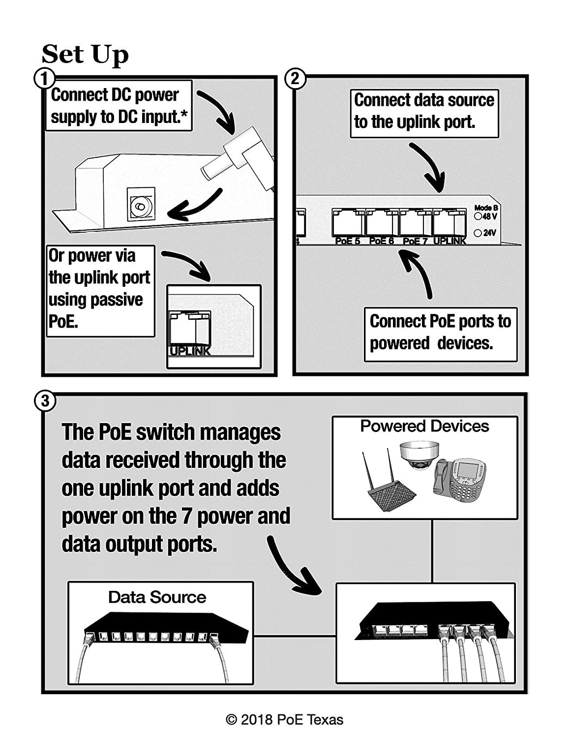 Wifi Texas Ws Gpoes 8 7 Port Gigabit Ethernet Switch Supply 24vac To 24vdc Source Abuse Report Power Schematic With Passive Poe On Ports Over For 8023af Or 24v Devices Sold Separately Computers Accessories