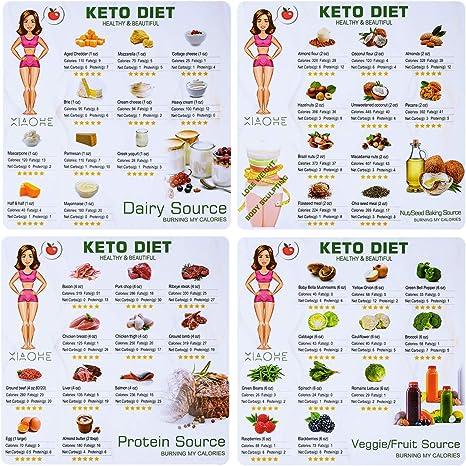 dieta keto gratuit menu