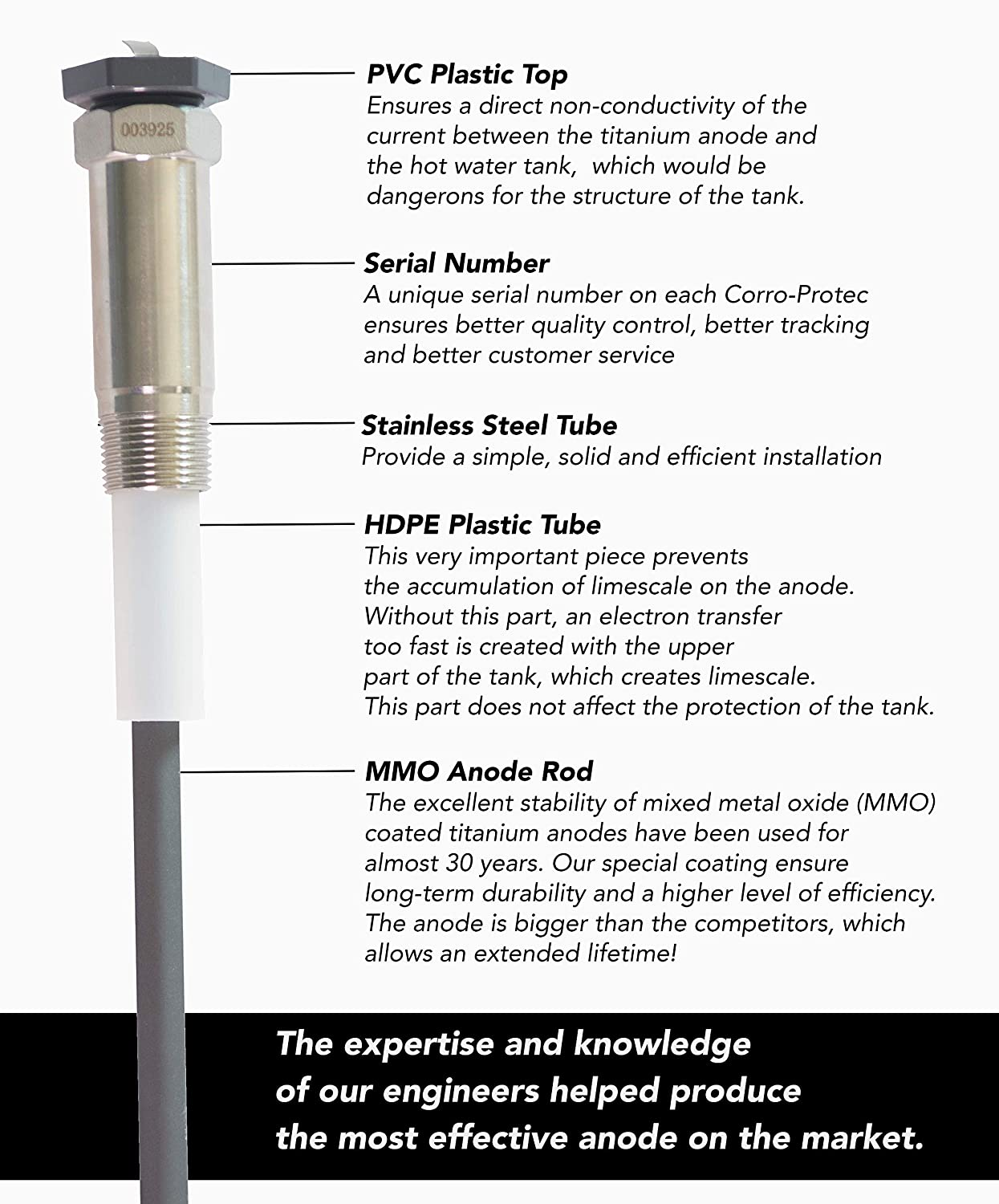 Corro Protec Cp R Powered Titanium Water Heater Anode Rod 40 80 Gal How To Wire A Hot Tank Parts Amazon Canada