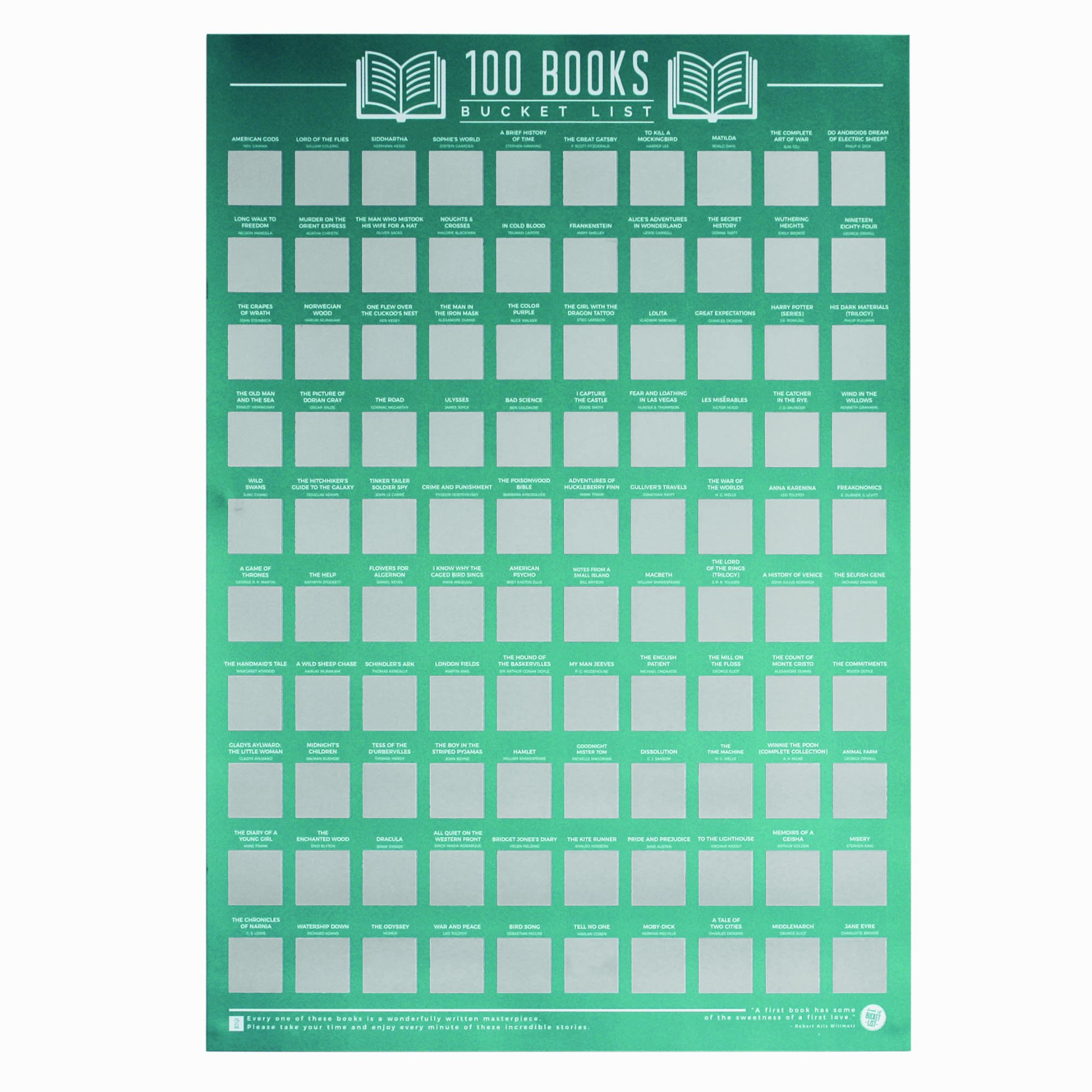 Gift Republic Bucket List Poster 100 Books